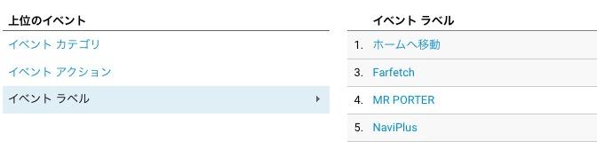 Googleアナリティクス>行動>イベント>概要>「ラベル」