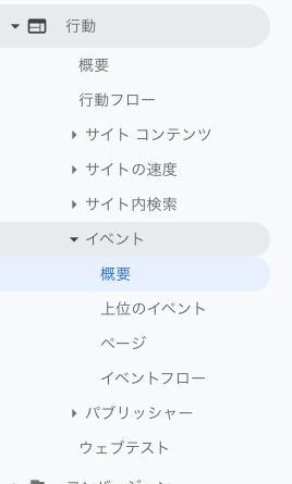 Googleアナリティクス>行動>イベント>概要