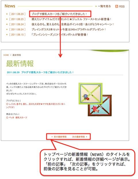 新着情報一覧ページと新着情報詳細ページを作る