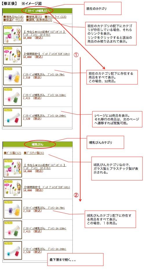 EC-CUBE商品一覧ページに画像表示