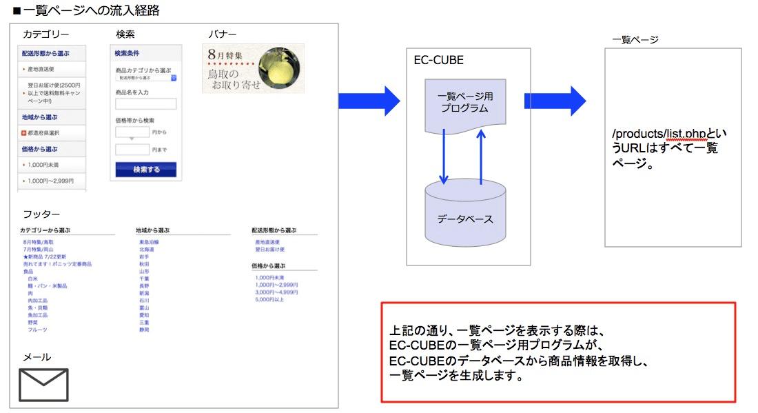 naviplus_search07-compressor