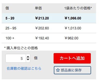 注文個数によって単価が変動するボリュームディスカウント