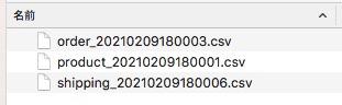 ダウンロードしたzipファイルを解凍すると、各種CSVが格納されている