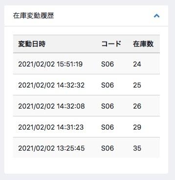 EC-CUBEで商品の在庫数の履歴を表示する